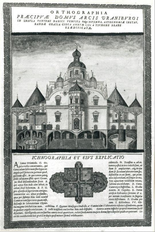 Figure 3 – Tycho Brahe, description de             l'observatoire d'Uraniborg, in , 1598