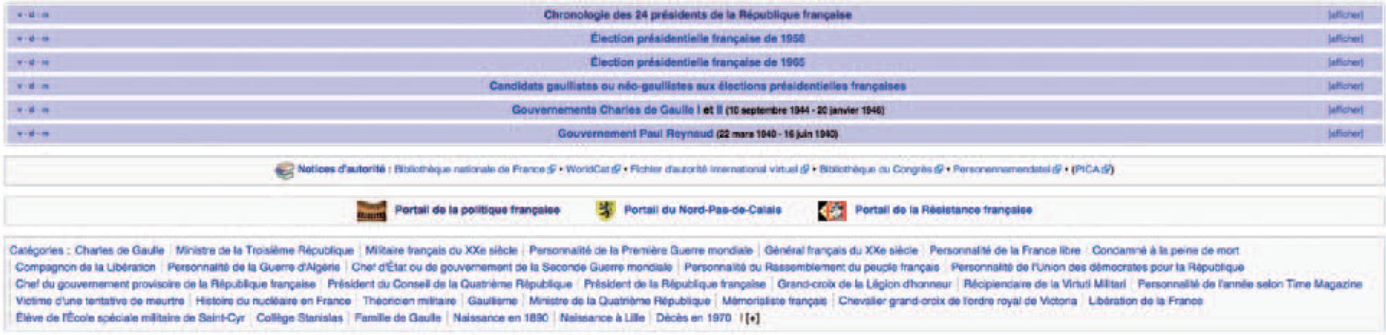 Figure 2 - Catégories et boîtes