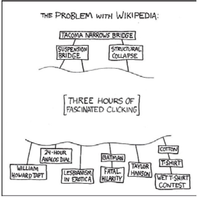 Figure 3 - Randall Munroe, The problem with Wikipedia, in             XKCD, n° 214 (xkcd.com)
