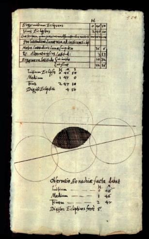 Figure 4 – Observation, par Tycho Brahe,             d'une éclipse survenue à Benatky en juillet1600, envoyée à             Herwart von Hohenburg (coll. Universitätsbibliothek             München)